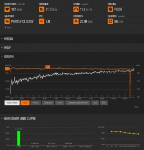 MMM 2014, polmaratón (dáta z hodiniek)